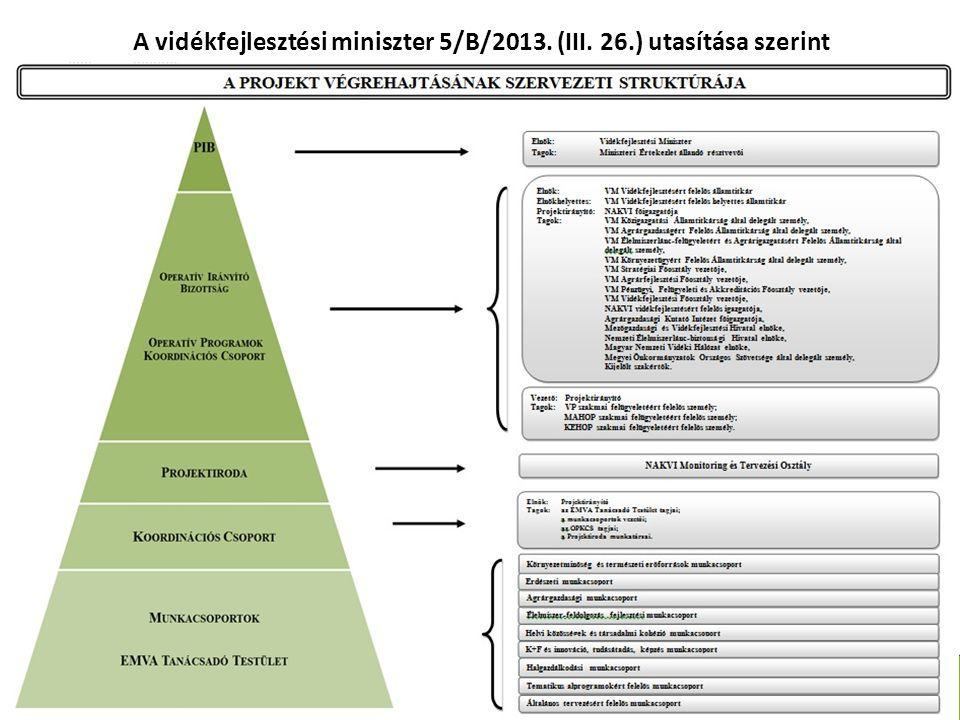 A vidékfejlesztési miniszter 5/B/2013. (III. 26.) utasítása szerint