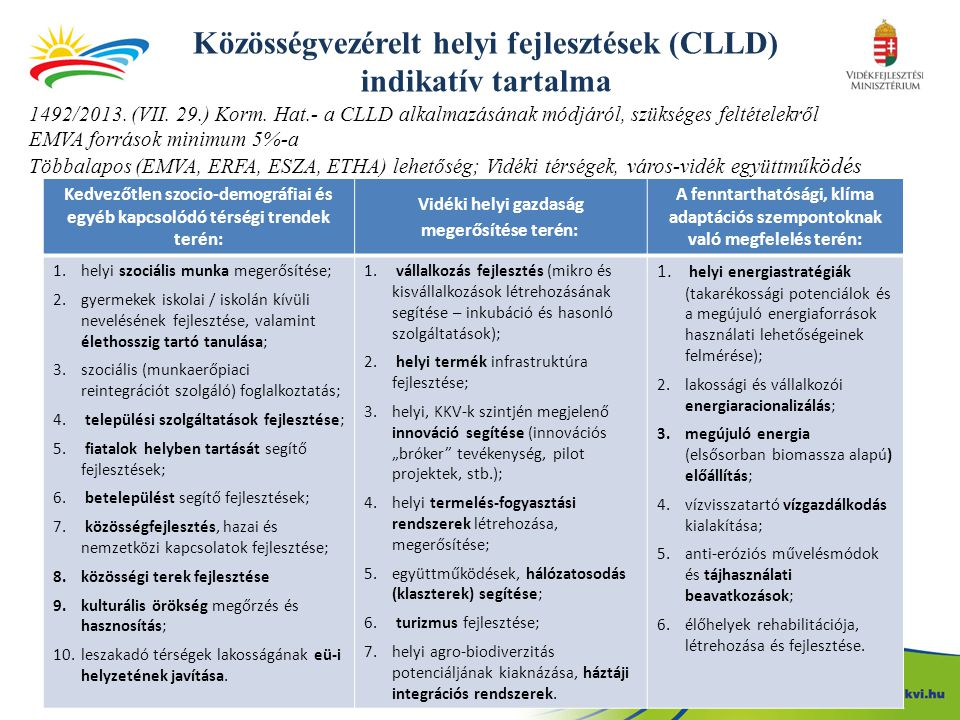 Közösségvezérelt helyi fejlesztések (CLLD) indikatív tartalma