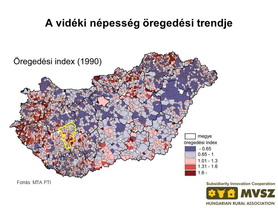 A vidéki népesség öregedési trendje