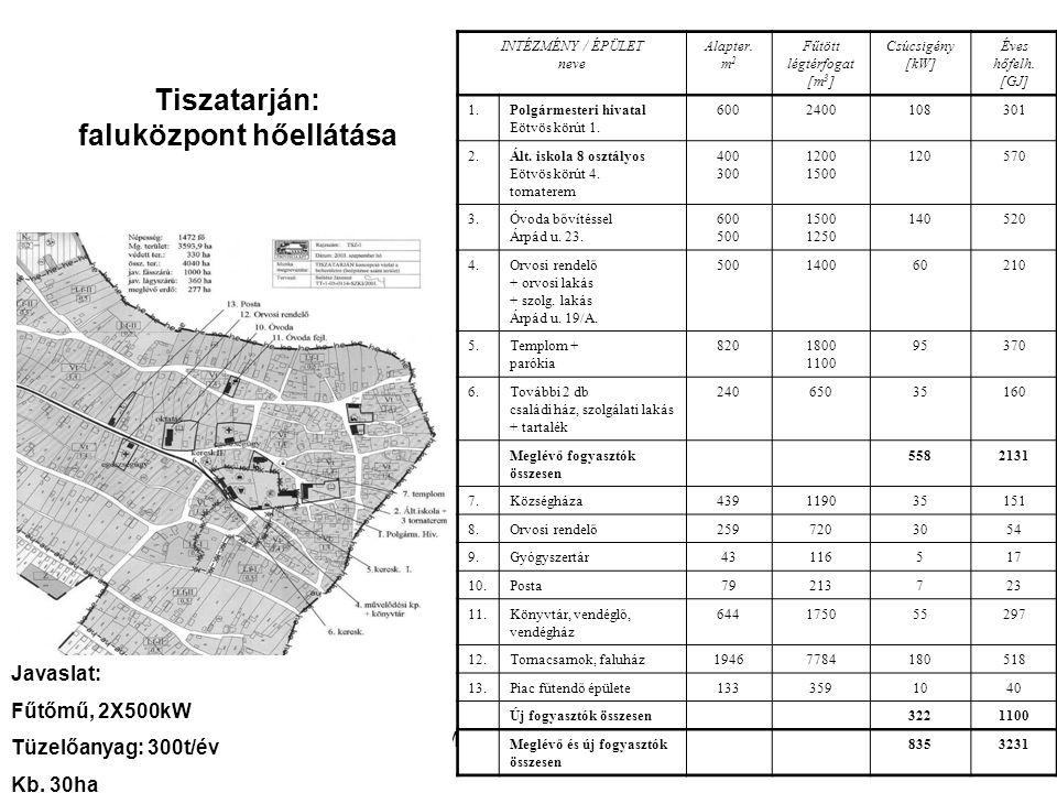Tiszatarján: faluközpont hőellátása
