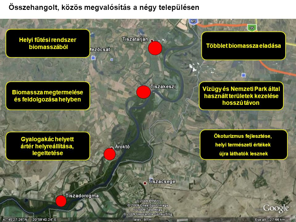 Összehangolt, közös megvalósítás a négy településen