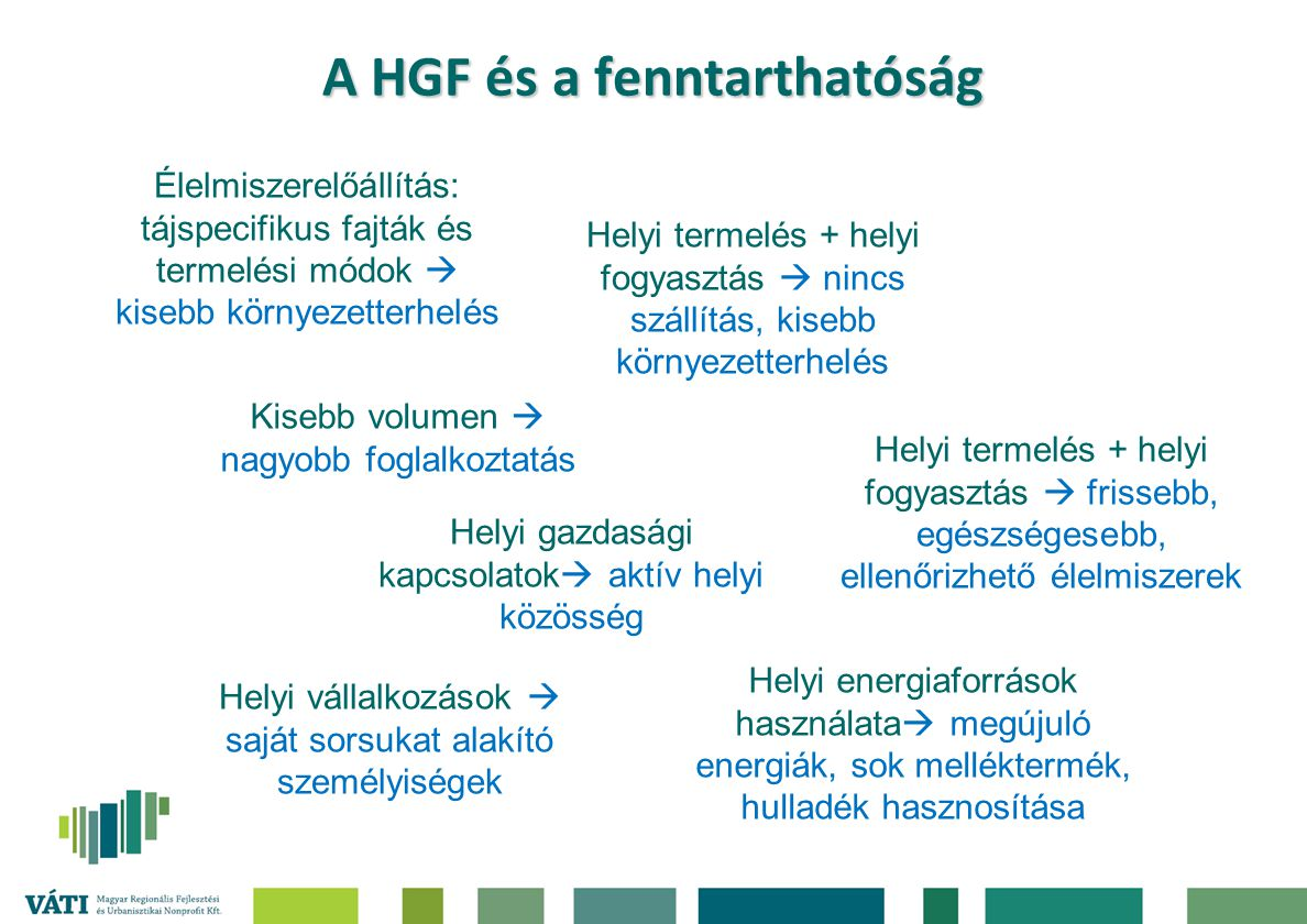 A HGF és a fenntarthatóság
