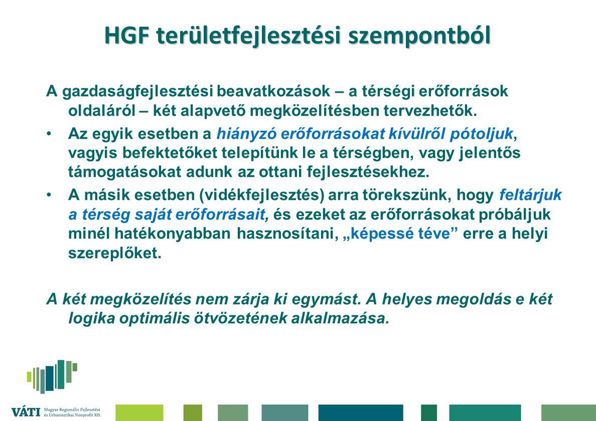 HGF területfejlesztési szempontból