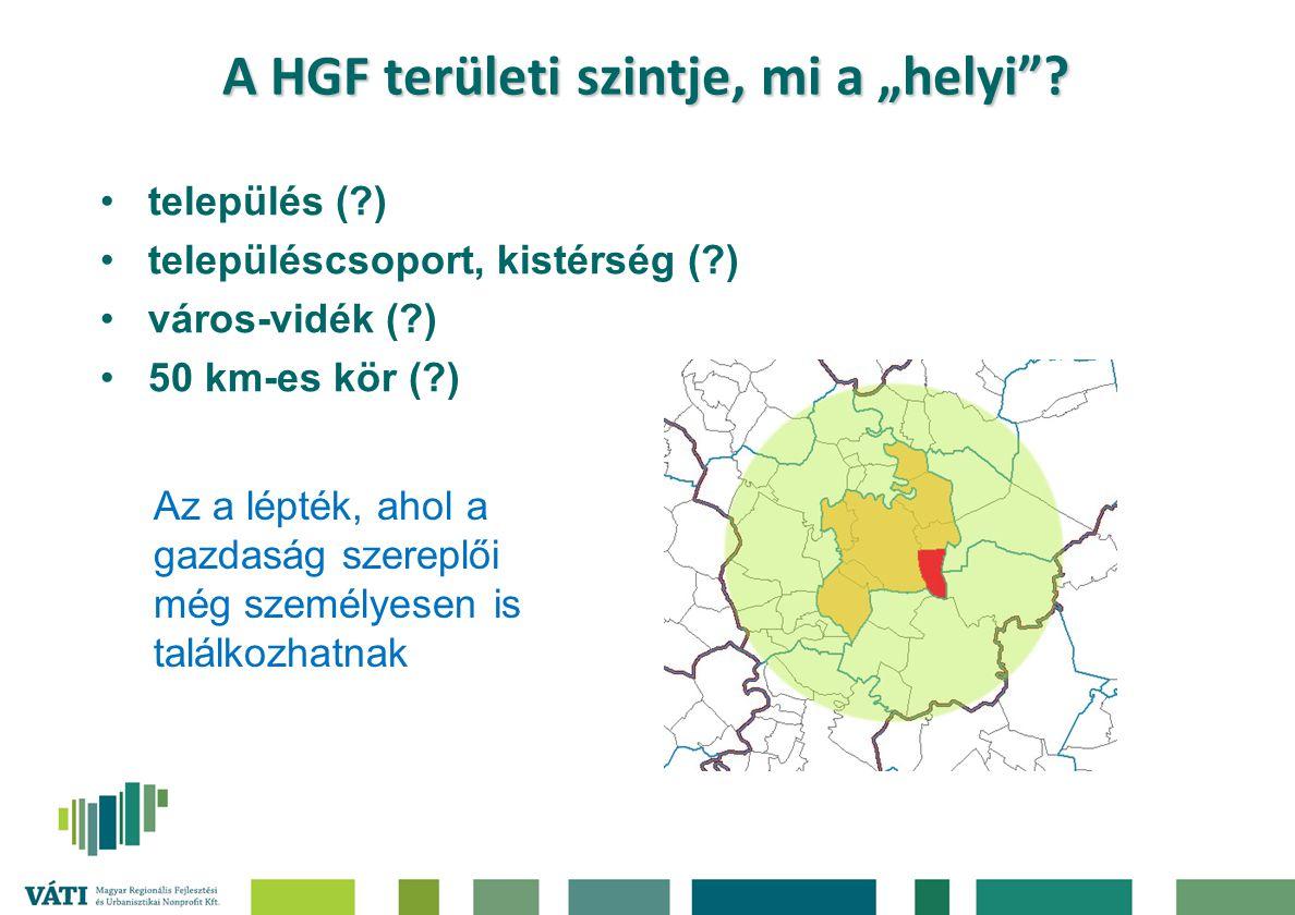 """A HGF területi szintje, mi a """"helyi"""