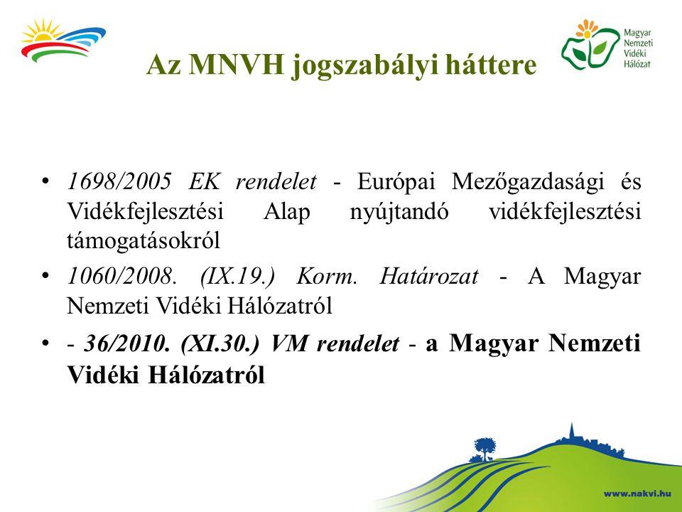 Az MNVH jogszabályi háttere