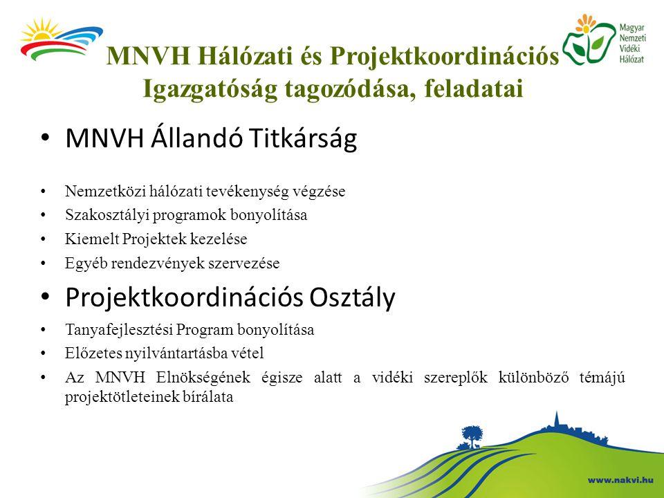 MNVH Hálózati és Projektkoordinációs Igazgatóság tagozódása, feladatai