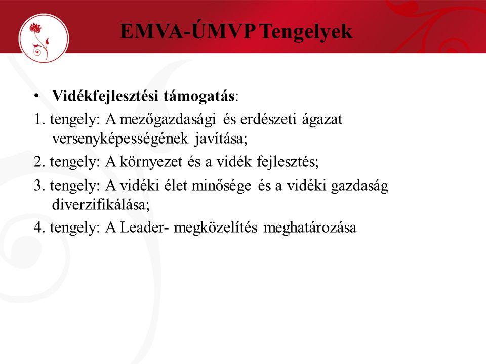 EMVA-ÚMVP Tengelyek Vidékfejlesztési támogatás: