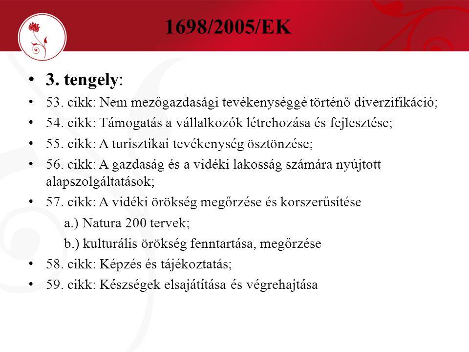 1698/2005/EK 3. tengely: 53. cikk: Nem mezőgazdasági tevékenységgé történő diverzifikáció;
