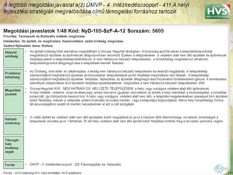 Megoldási javaslatok 1/48 Kód: NyD-105-SzF-A-12 Sorszám: 5605