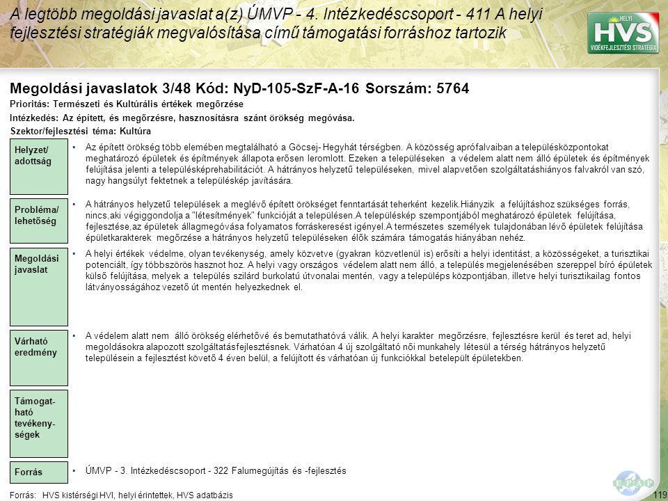 Megoldási javaslatok 3/48 Kód: NyD-105-SzF-A-16 Sorszám: 5764