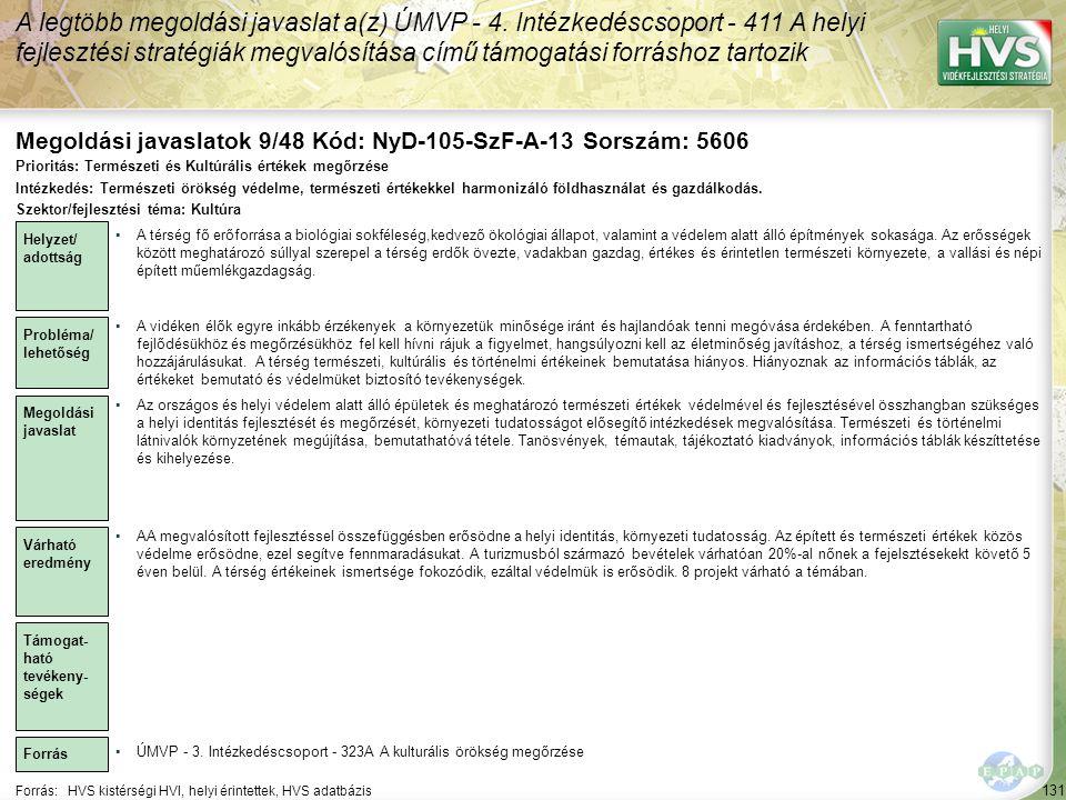 Megoldási javaslatok 9/48 Kód: NyD-105-SzF-A-13 Sorszám: 5606