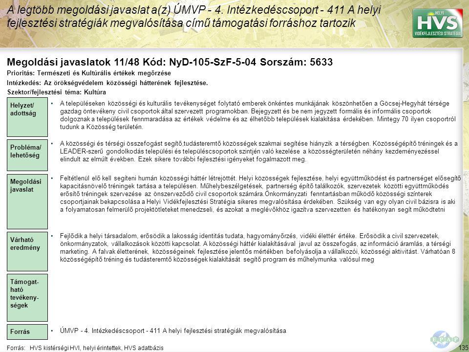 Megoldási javaslatok 11/48 Kód: NyD-105-SzF-5-04 Sorszám: 5633