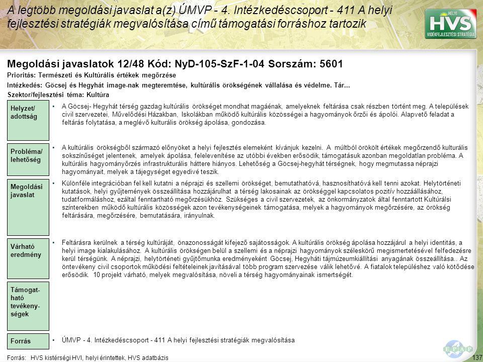 Megoldási javaslatok 12/48 Kód: NyD-105-SzF-1-04 Sorszám: 5601
