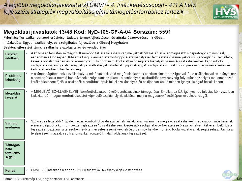 Megoldási javaslatok 13/48 Kód: NyD-105-GF-A-04 Sorszám: 5591