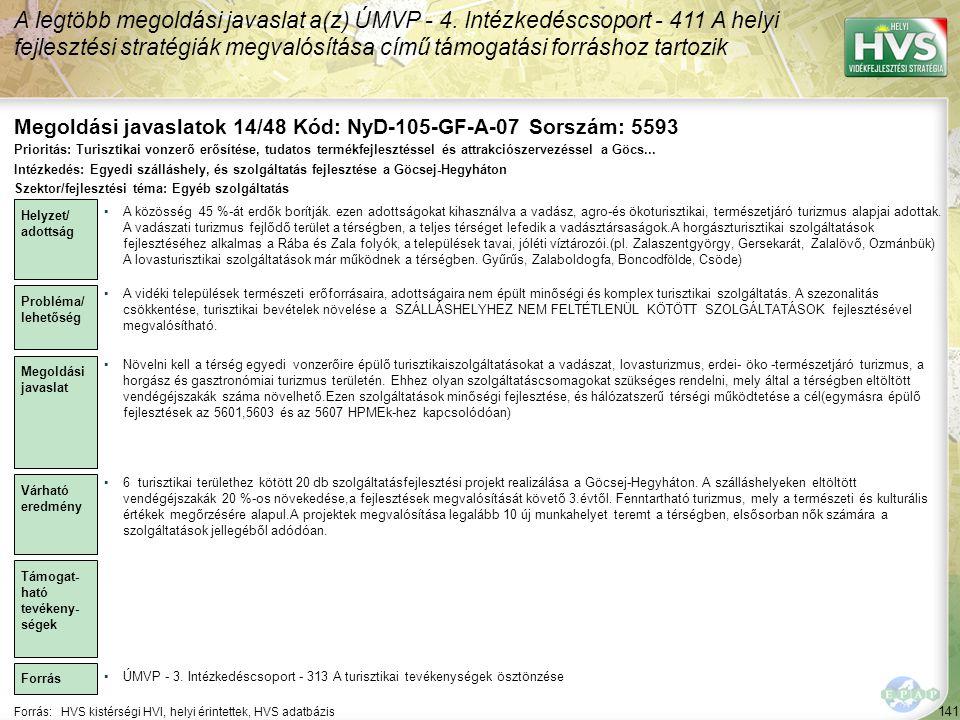 Megoldási javaslatok 14/48 Kód: NyD-105-GF-A-07 Sorszám: 5593