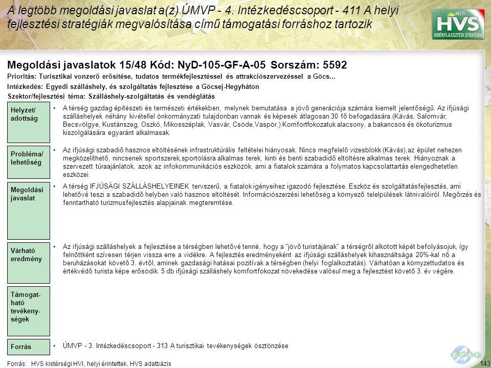 Megoldási javaslatok 15/48 Kód: NyD-105-GF-A-05 Sorszám: 5592