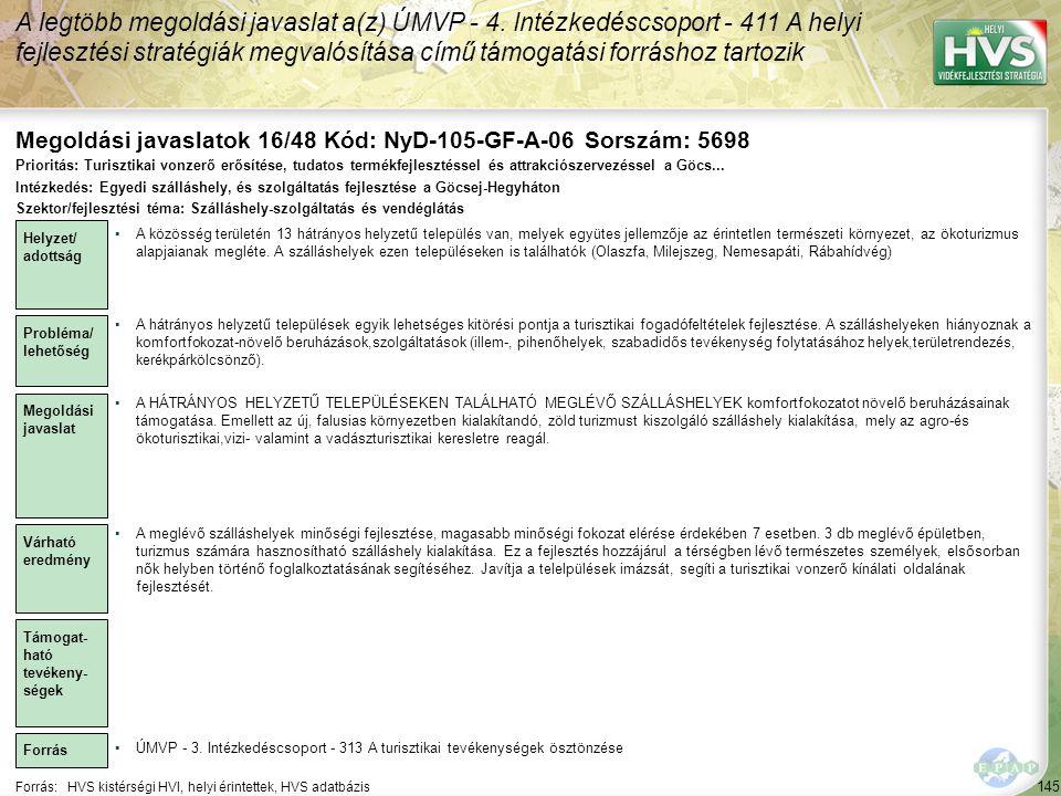 Megoldási javaslatok 16/48 Kód: NyD-105-GF-A-06 Sorszám: 5698