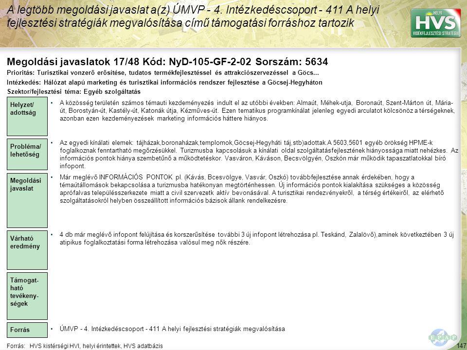 Megoldási javaslatok 17/48 Kód: NyD-105-GF-2-02 Sorszám: 5634