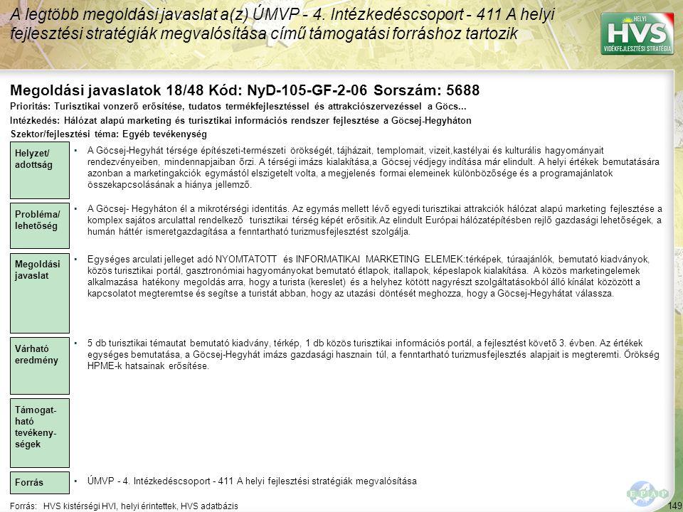Megoldási javaslatok 18/48 Kód: NyD-105-GF-2-06 Sorszám: 5688