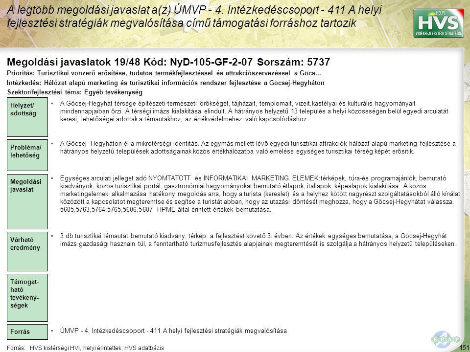 Megoldási javaslatok 19/48 Kód: NyD-105-GF-2-07 Sorszám: 5737