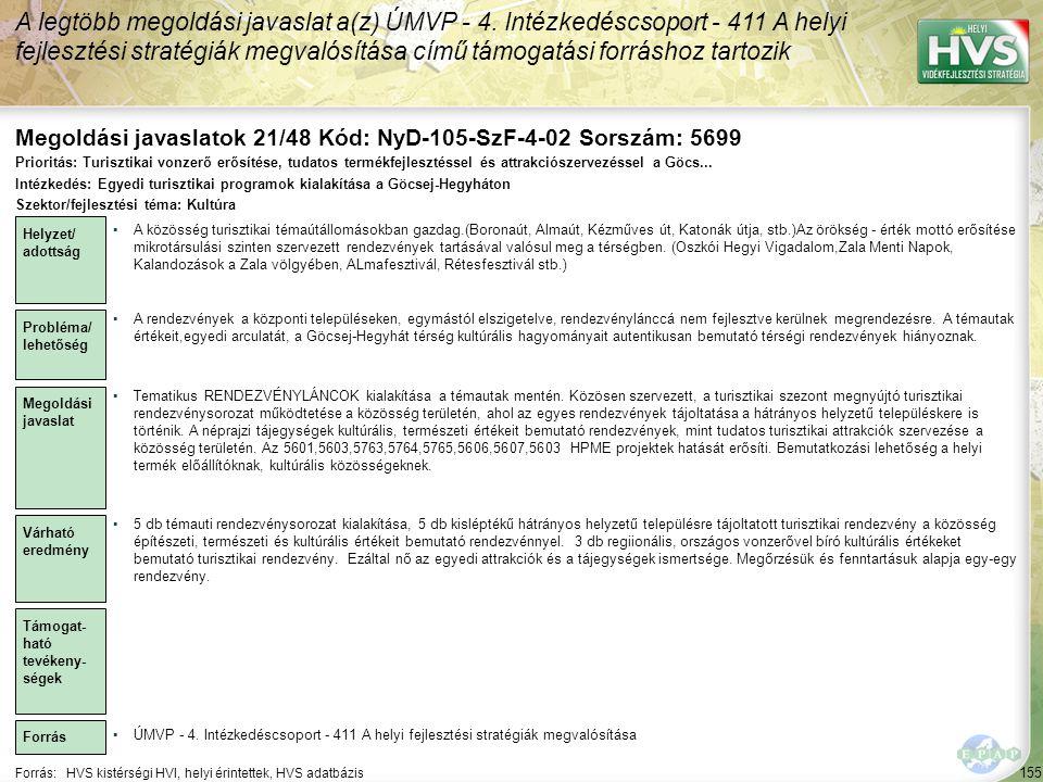 Megoldási javaslatok 21/48 Kód: NyD-105-SzF-4-02 Sorszám: 5699