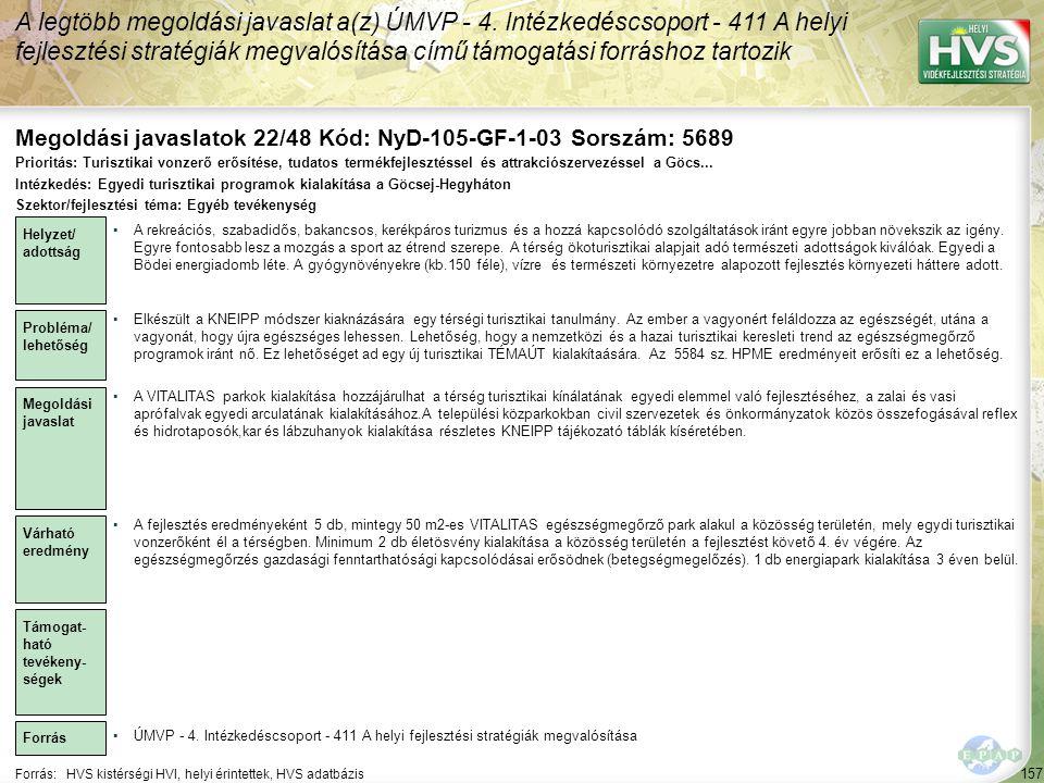 Megoldási javaslatok 22/48 Kód: NyD-105-GF-1-03 Sorszám: 5689