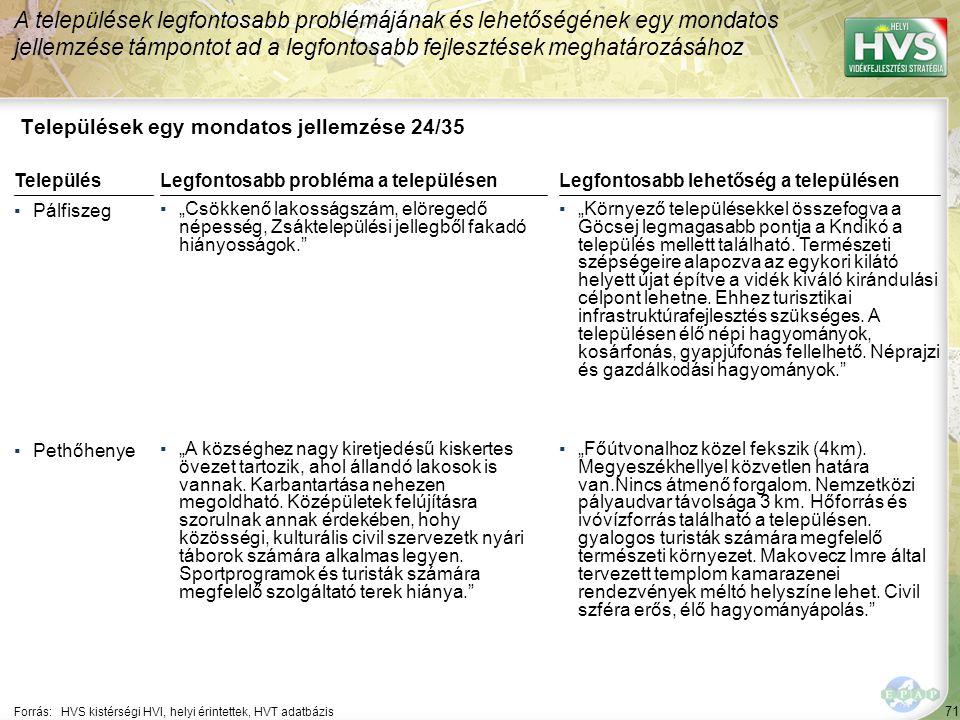 Települések egy mondatos jellemzése 25/35