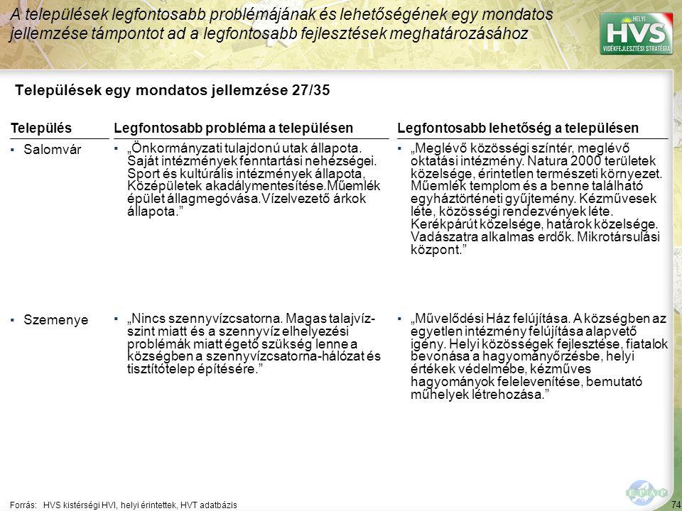 Települések egy mondatos jellemzése 28/35