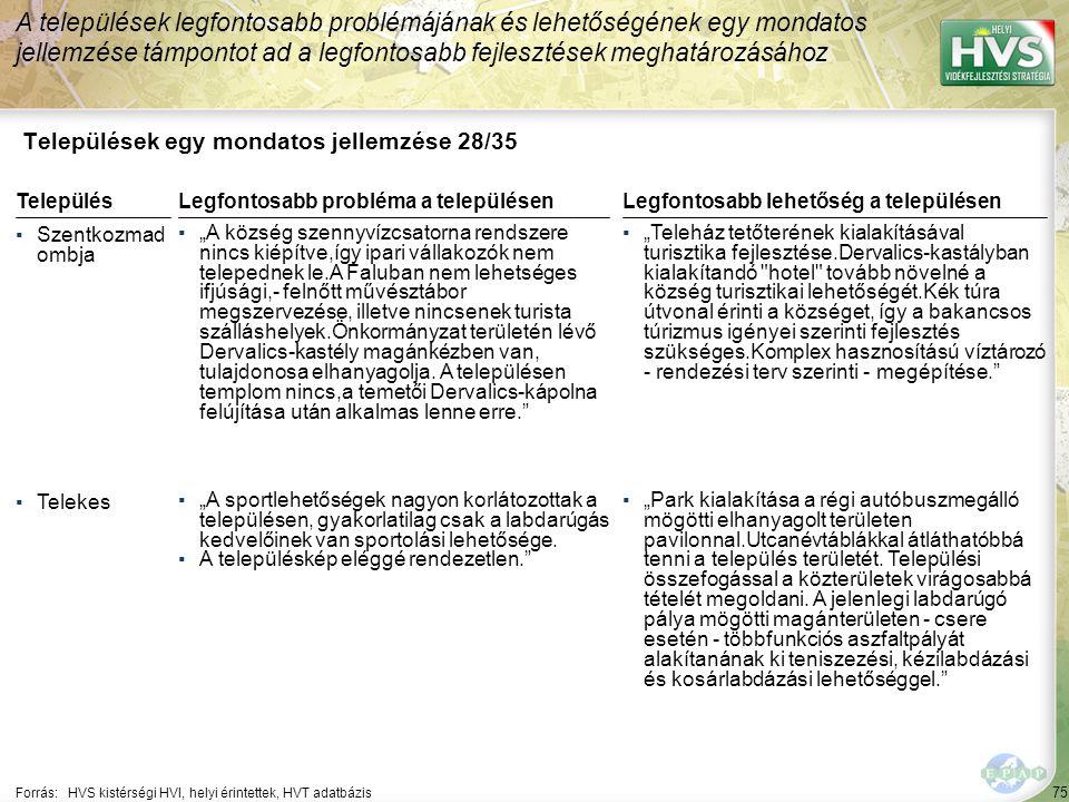 Települések egy mondatos jellemzése 29/35
