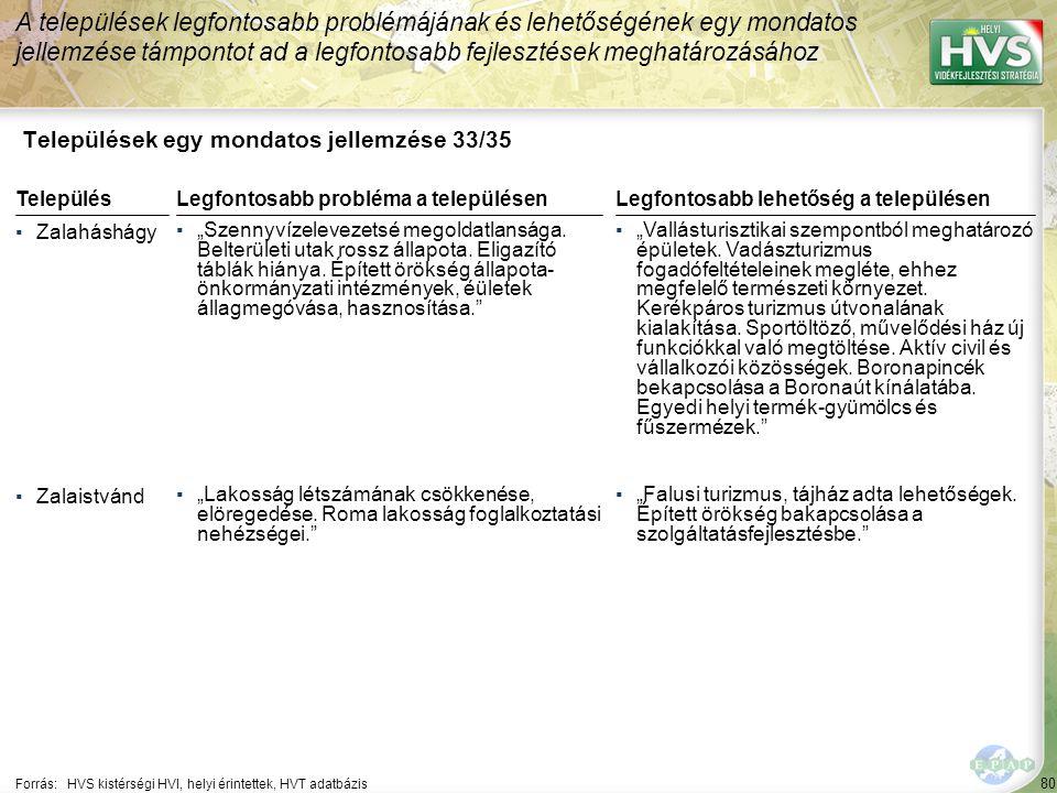 Települések egy mondatos jellemzése 34/35