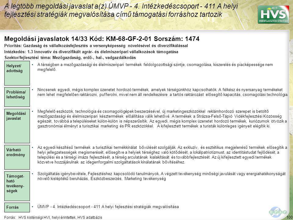 Megoldási javaslatok 14/33 Kód: KM-68-GF-2-01 Sorszám: 1474