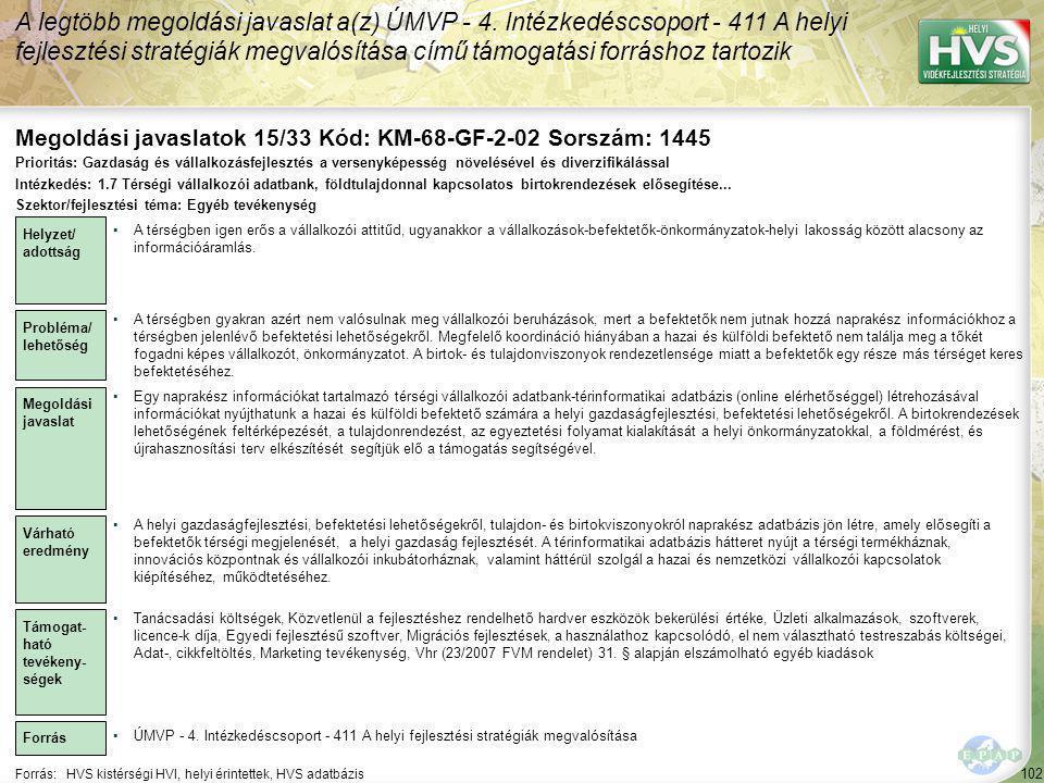 Megoldási javaslatok 15/33 Kód: KM-68-GF-2-02 Sorszám: 1445