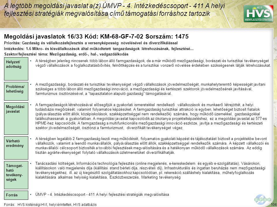 Megoldási javaslatok 16/33 Kód: KM-68-GF-7-02 Sorszám: 1475