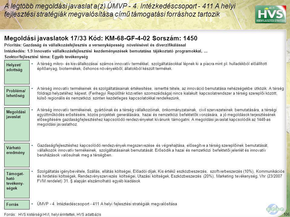 Megoldási javaslatok 17/33 Kód: KM-68-GF-4-02 Sorszám: 1450