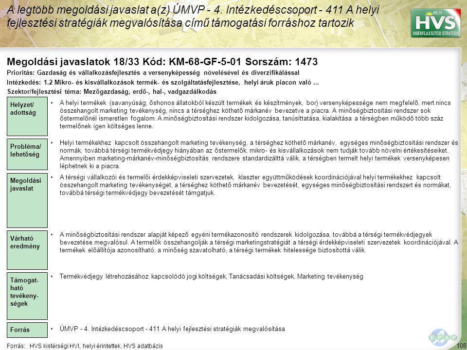 Megoldási javaslatok 18/33 Kód: KM-68-GF-5-01 Sorszám: 1473
