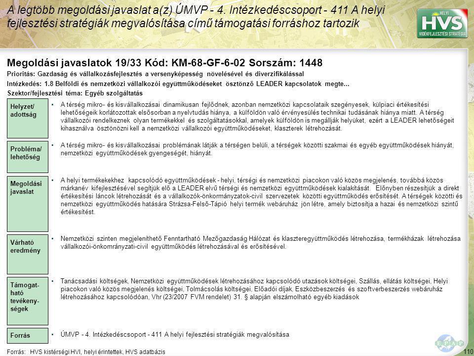 Megoldási javaslatok 19/33 Kód: KM-68-GF-6-02 Sorszám: 1448
