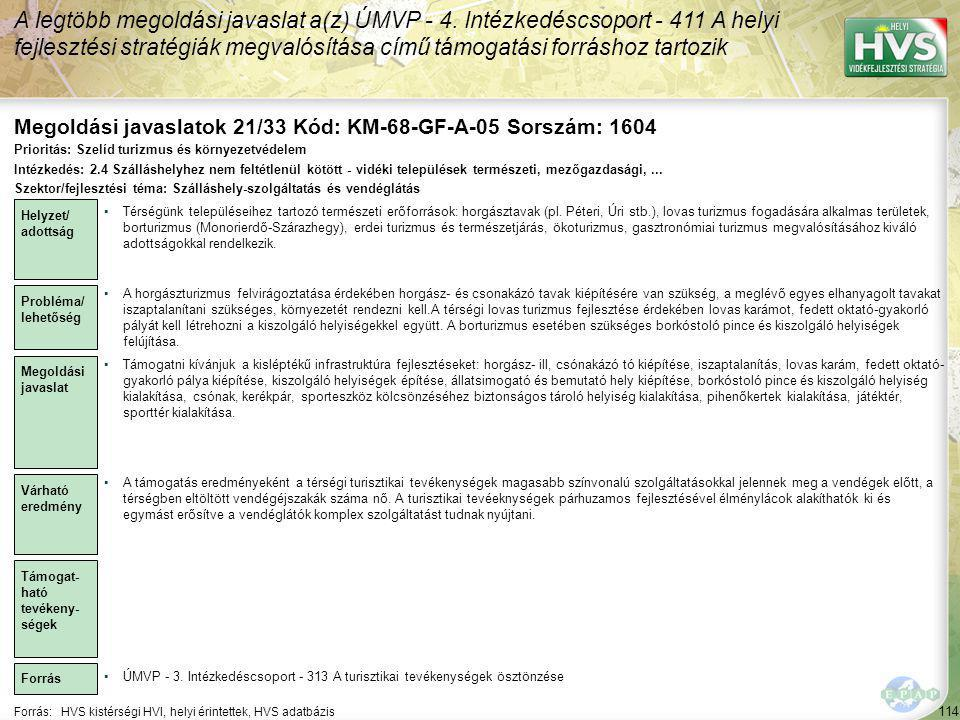 Megoldási javaslatok 21/33 Kód: KM-68-GF-A-05 Sorszám: 1604