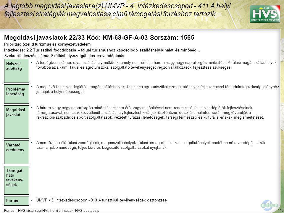 Megoldási javaslatok 22/33 Kód: KM-68-GF-A-03 Sorszám: 1565