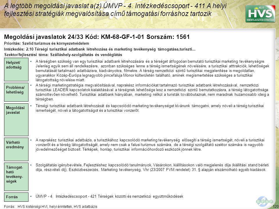 Megoldási javaslatok 24/33 Kód: KM-68-GF-1-01 Sorszám: 1561