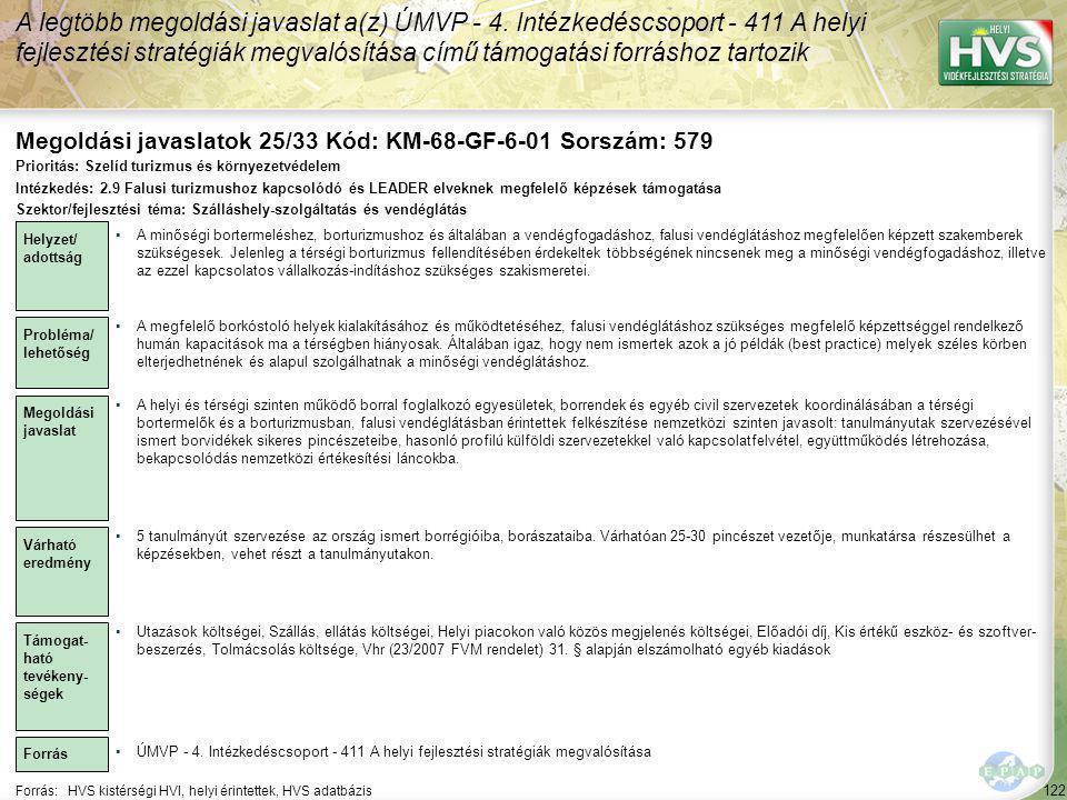 Megoldási javaslatok 25/33 Kód: KM-68-GF-6-01 Sorszám: 579