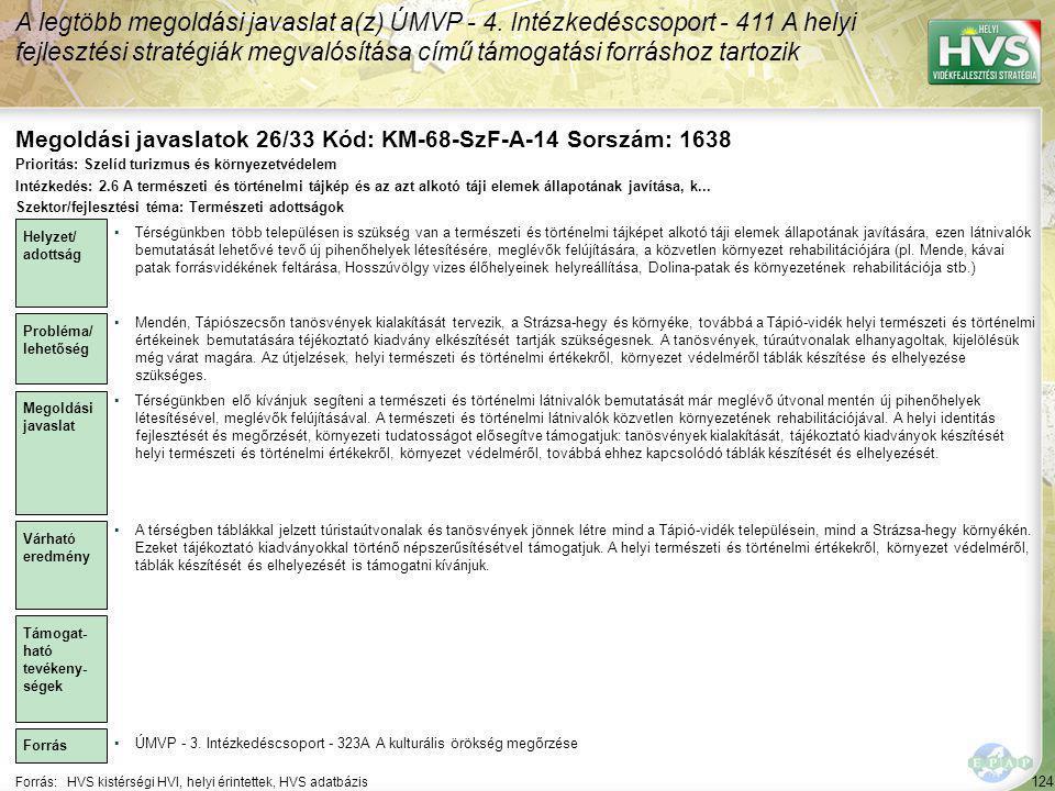 Megoldási javaslatok 26/33 Kód: KM-68-SzF-A-14 Sorszám: 1638