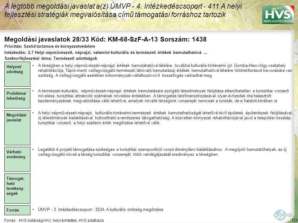Megoldási javaslatok 28/33 Kód: KM-68-SzF-A-13 Sorszám: 1438