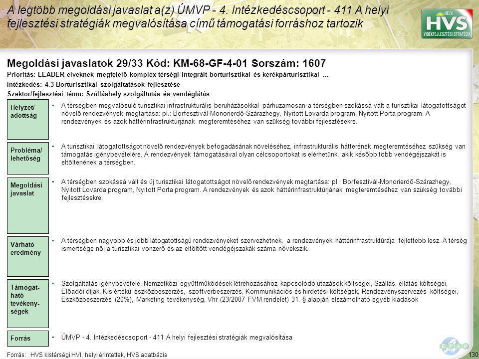 Megoldási javaslatok 29/33 Kód: KM-68-GF-4-01 Sorszám: 1607