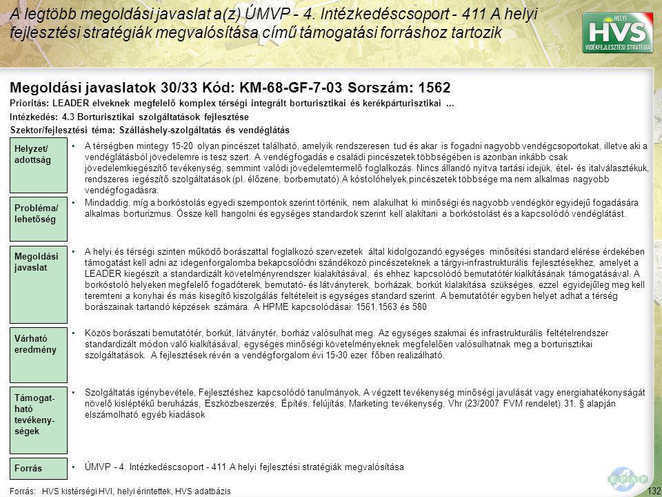 Megoldási javaslatok 30/33 Kód: KM-68-GF-7-03 Sorszám: 1562