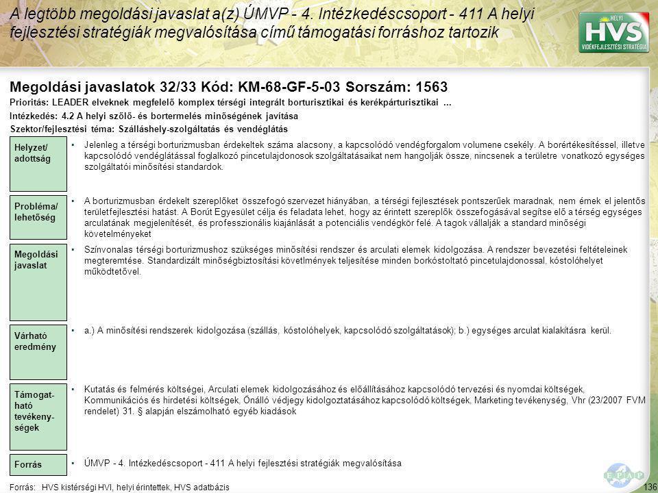 Megoldási javaslatok 32/33 Kód: KM-68-GF-5-03 Sorszám: 1563