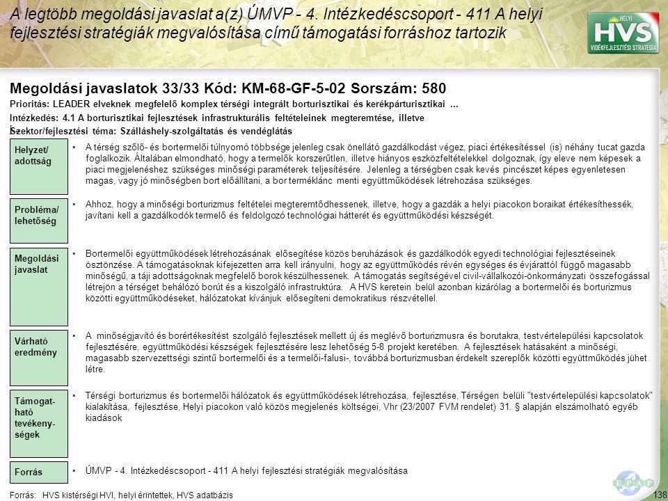 Megoldási javaslatok 33/33 Kód: KM-68-GF-5-02 Sorszám: 580
