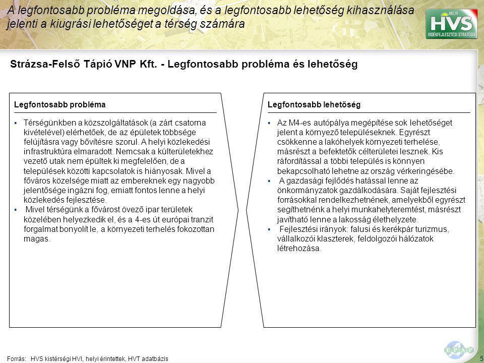 Strázsa-Felső Tápió VNP Kft. – A stratégia alapvető célja