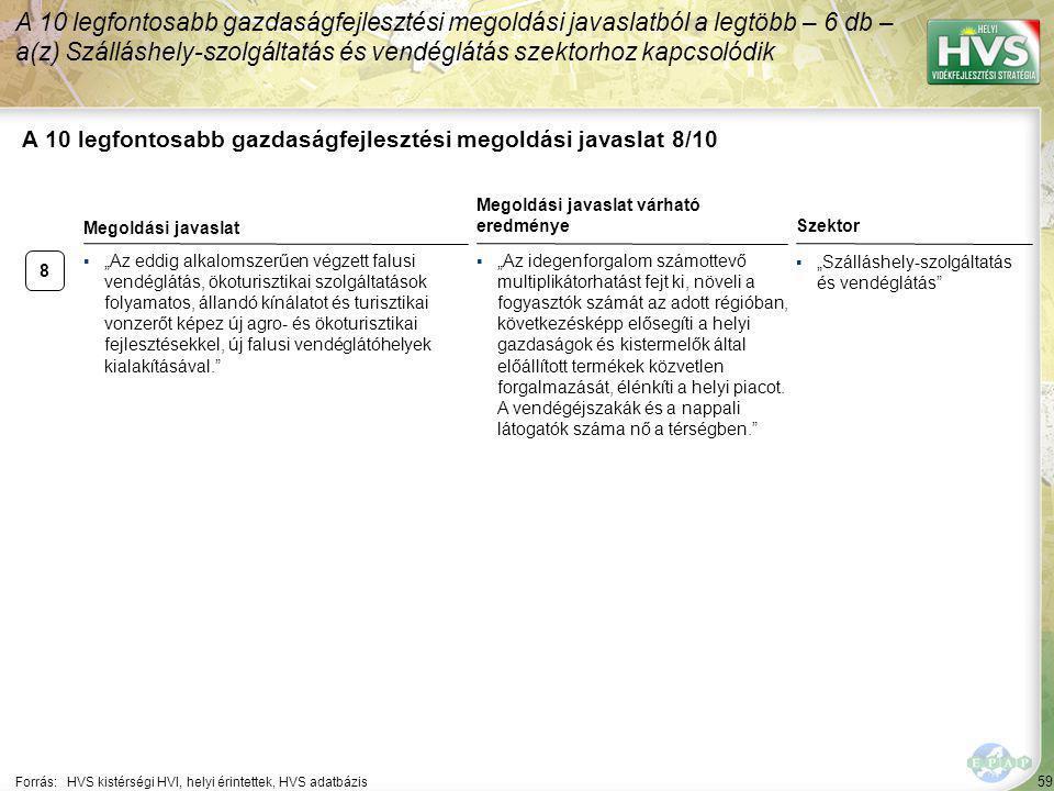 A 10 legfontosabb gazdaságfejlesztési megoldási javaslat 9/10