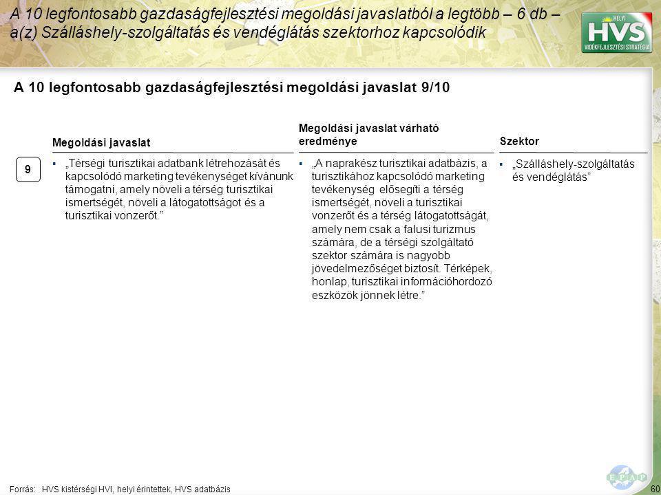 A 10 legfontosabb gazdaságfejlesztési megoldási javaslat 10/10