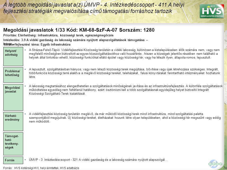 Megoldási javaslatok 1/33 Kód: KM-68-SzF-A-07 Sorszám: 1280